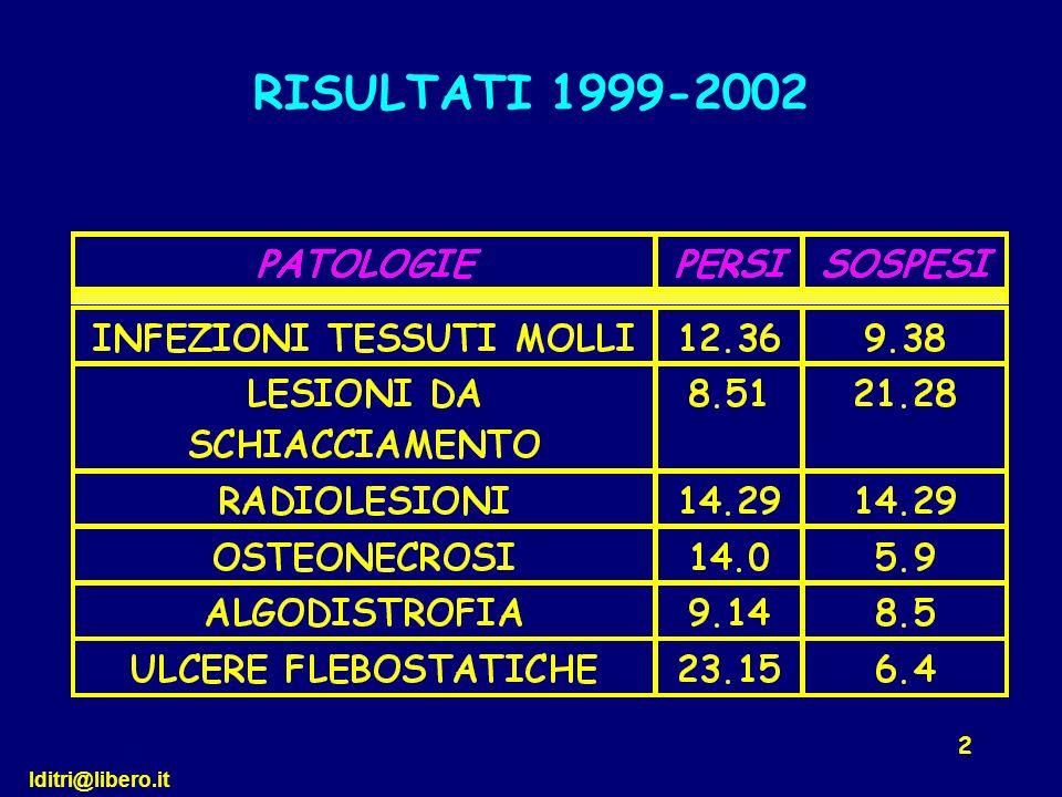 RISULTATI 1999-2002