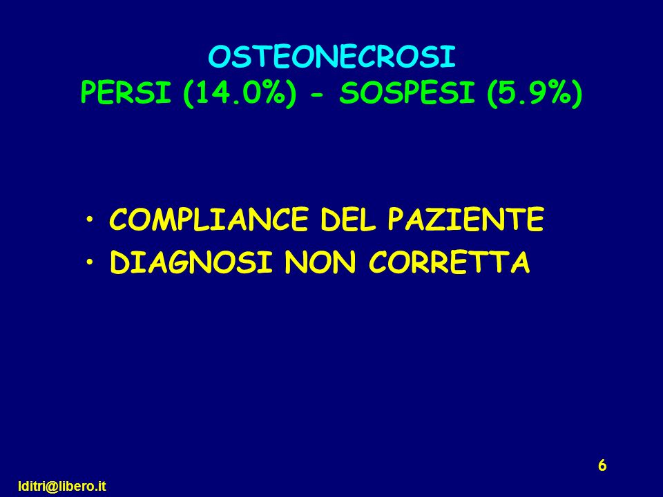 OSTEONECROSI PERSI (14.0%) - SOSPESI (5.9%)