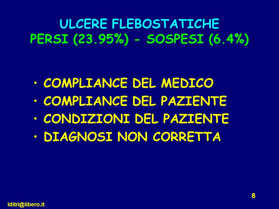 ULCERE FLEBOSTATICHE PERSI (23.95%) - SOSPESI (6.4%)