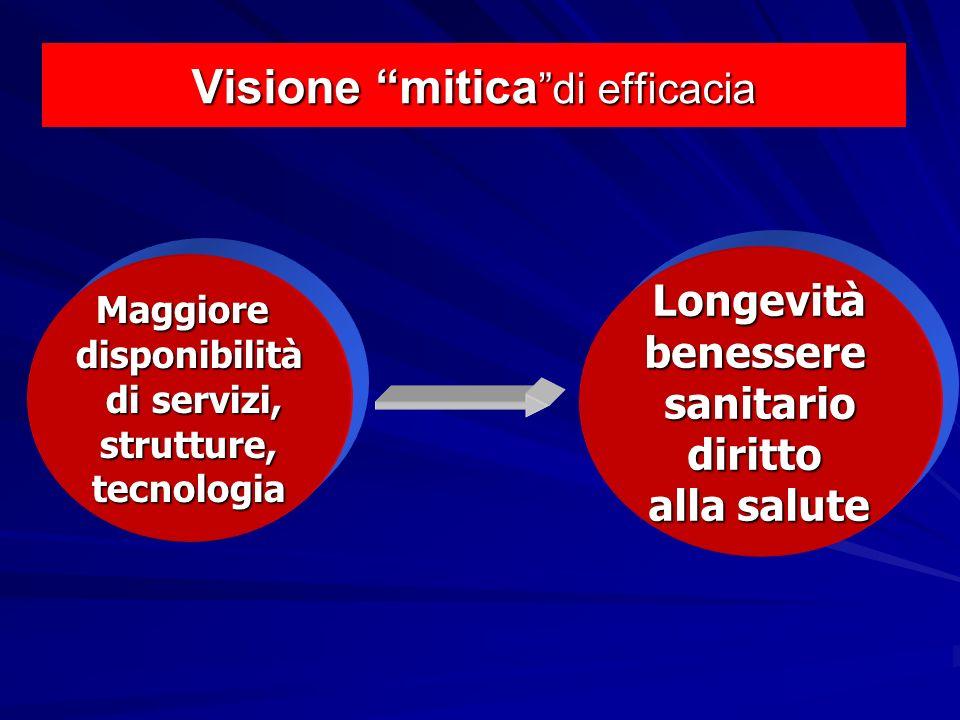 Visione mitica di efficacia