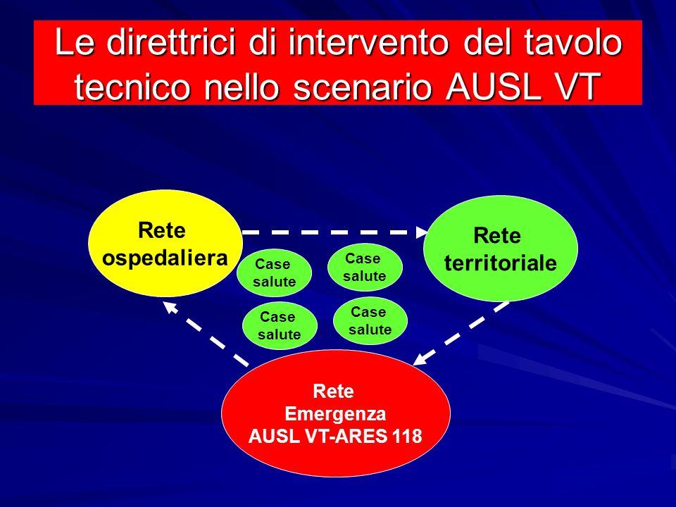 Le direttrici di intervento del tavolo tecnico nello scenario AUSL VT