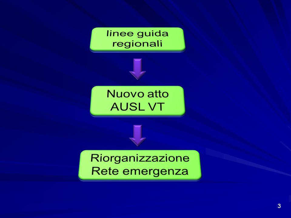 linee guida regionali Nuovo atto AUSL VT Riorganizzazione Rete emergenza