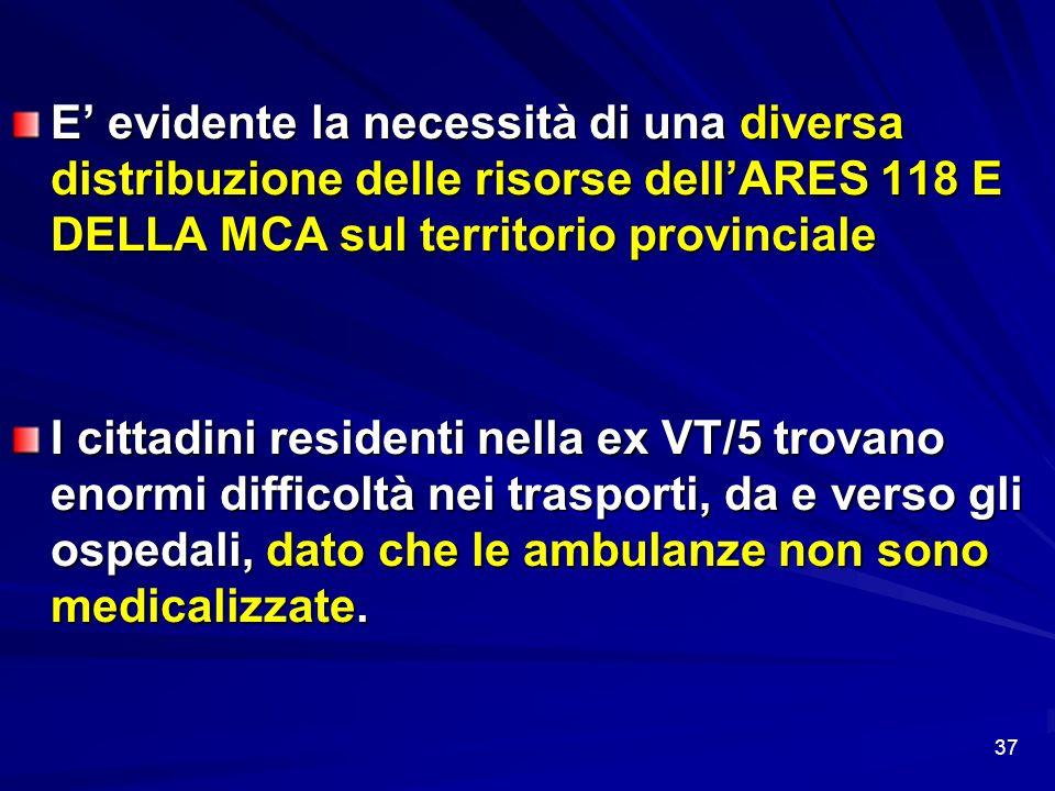 E' evidente la necessità di una diversa distribuzione delle risorse dell'ARES 118 E DELLA MCA sul territorio provinciale