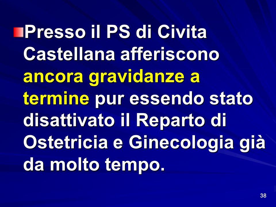 Presso il PS di Civita Castellana afferiscono ancora gravidanze a termine pur essendo stato disattivato il Reparto di Ostetricia e Ginecologia già da molto tempo.