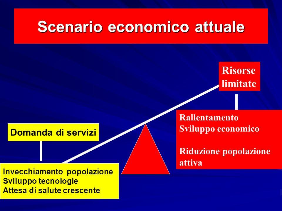Scenario economico attuale