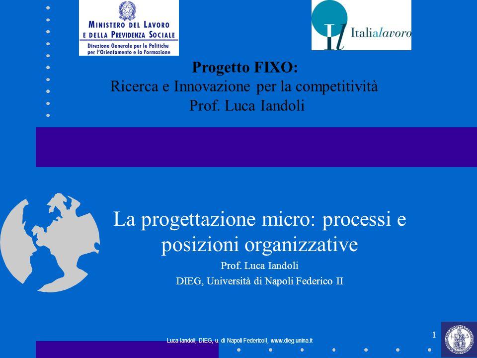 La progettazione micro: processi e posizioni organizzative