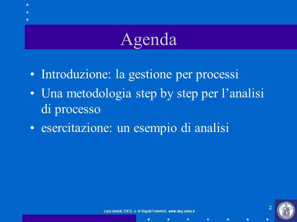 Agenda Introduzione: la gestione per processi