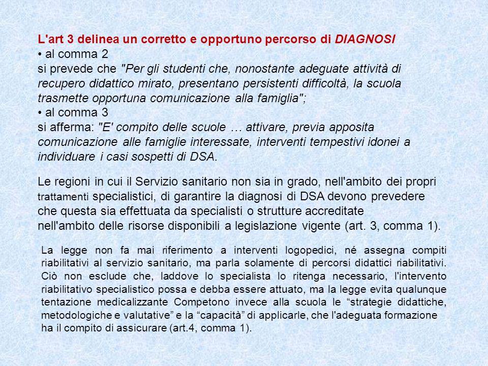 L art 3 delinea un corretto e opportuno percorso di DIAGNOSI