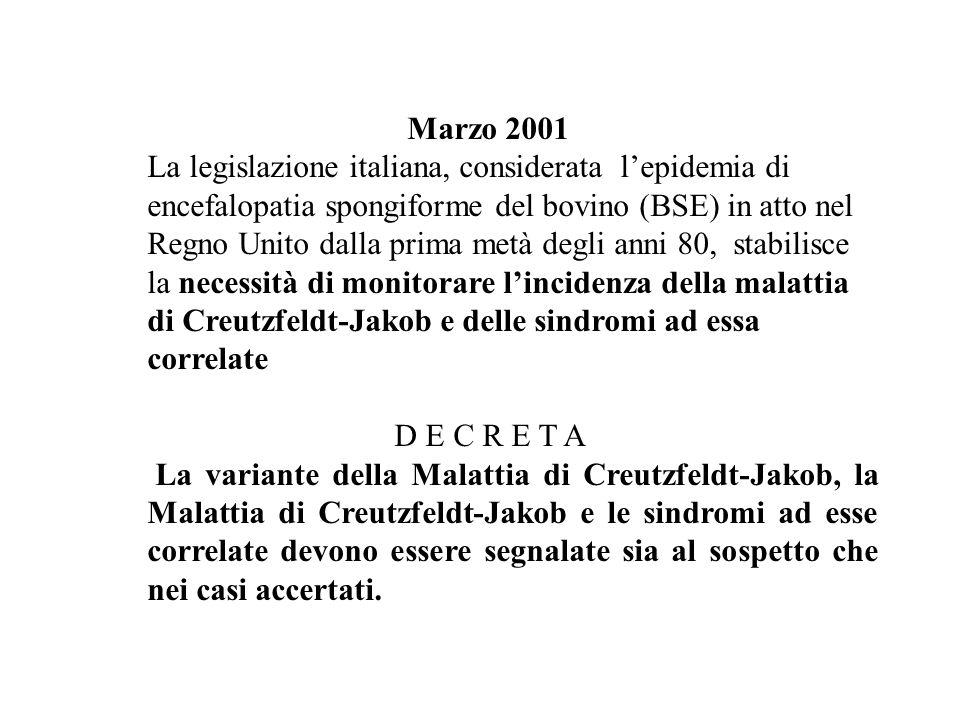 Marzo 2001