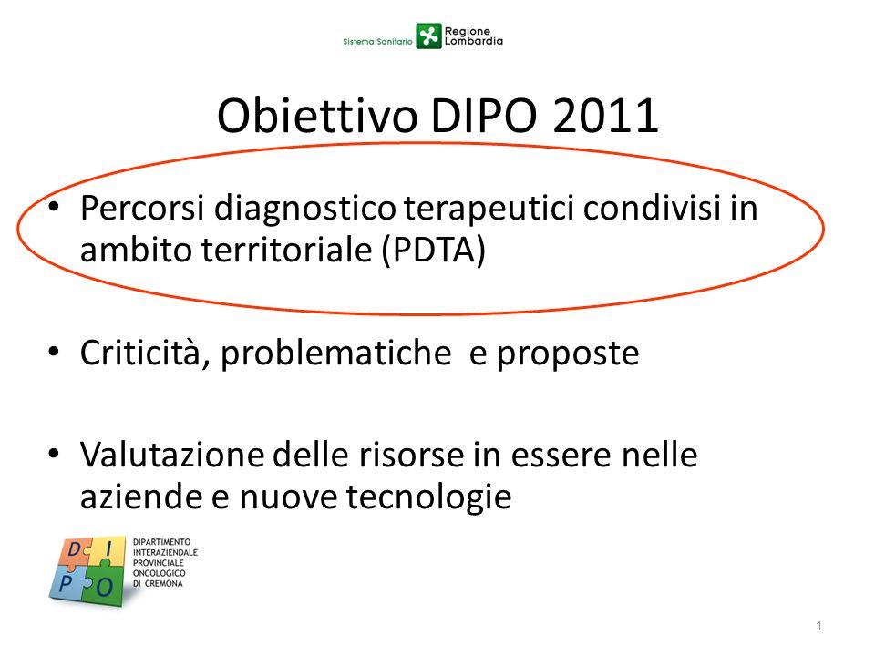 Obiettivo DIPO 2011 Percorsi diagnostico terapeutici condivisi in ambito territoriale (PDTA) Criticità, problematiche e proposte.