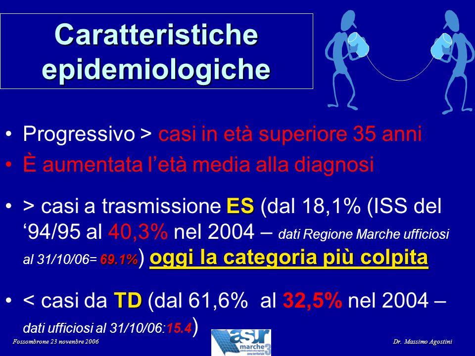 Caratteristiche epidemiologiche