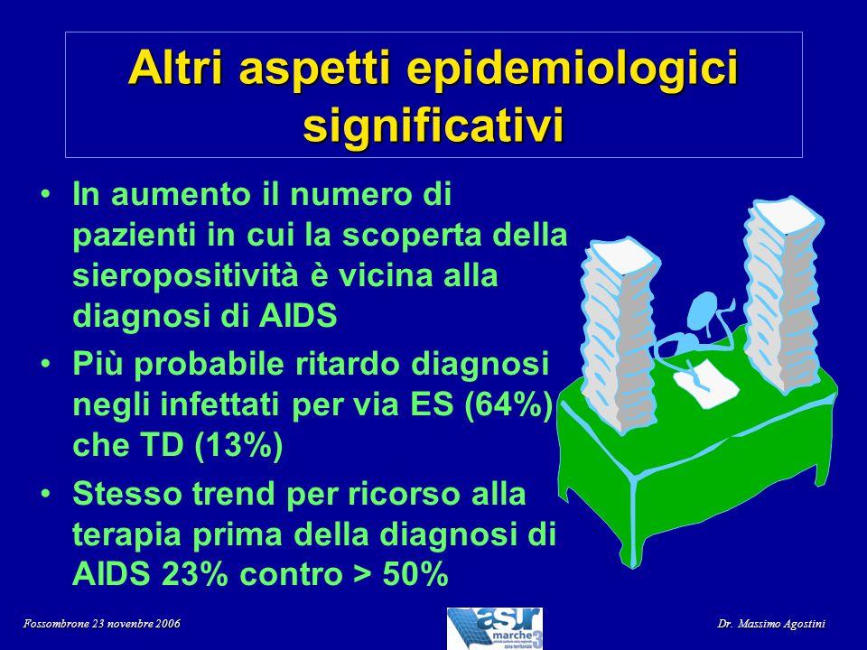 Altri aspetti epidemiologici significativi
