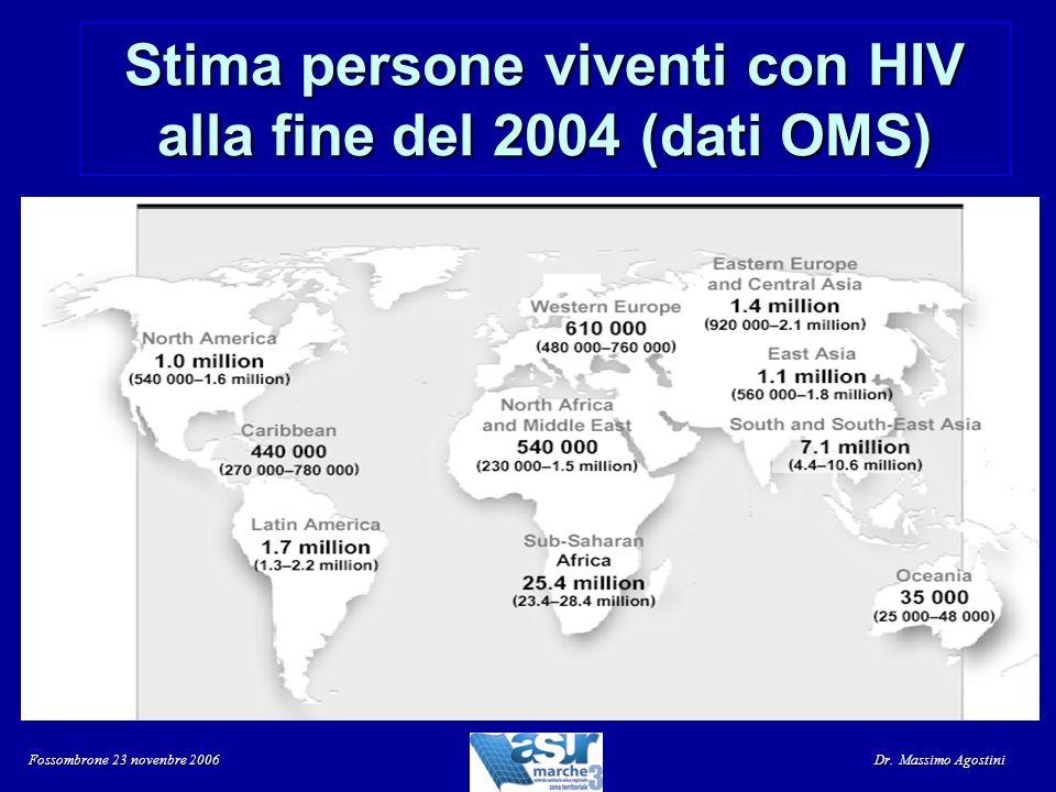 Stima persone viventi con HIV alla fine del 2004 (dati OMS)