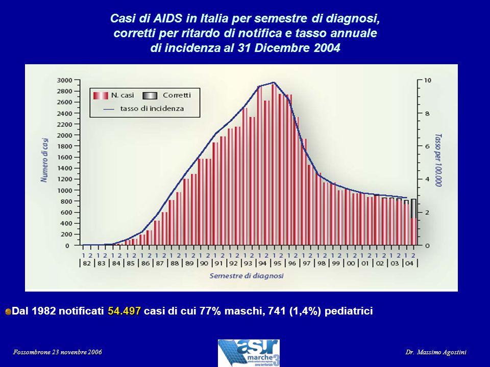 Casi di AIDS in Italia per semestre di diagnosi, corretti per ritardo di notifica e tasso annuale di incidenza al 31 Dicembre 2004