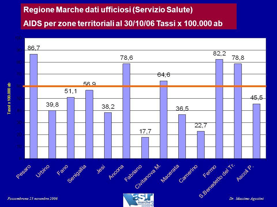 Regione Marche dati ufficiosi (Servizio Salute)
