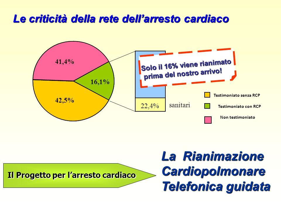 Il Progetto per l'arresto cardiaco