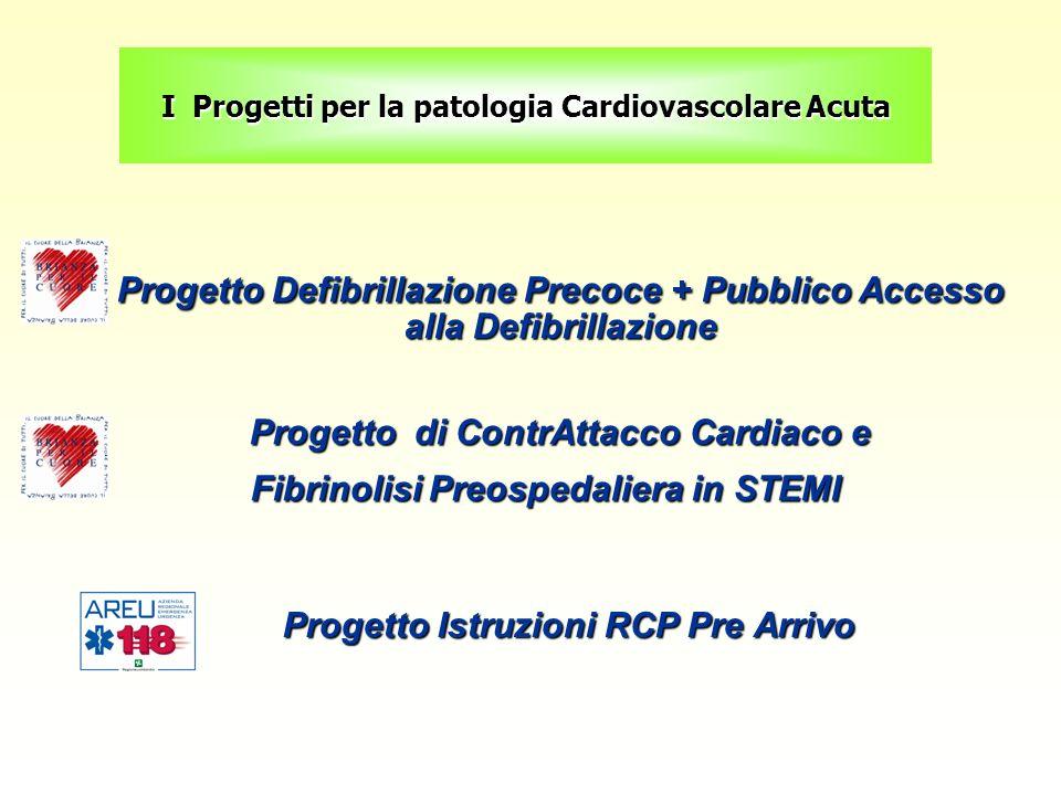 I Progetti per la patologia Cardiovascolare Acuta