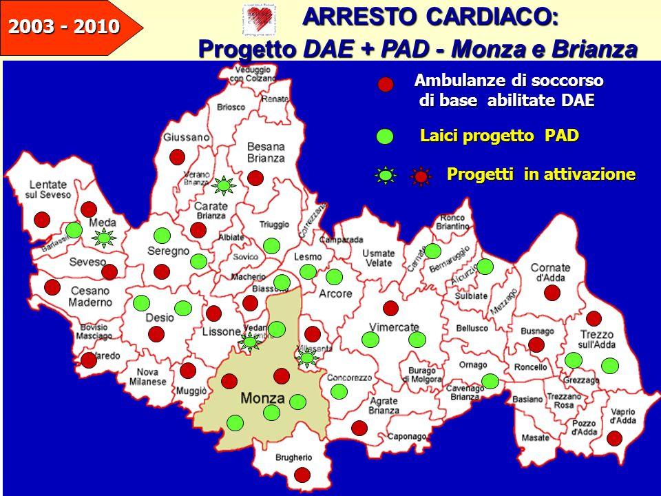 Progetto DAE + PAD - Monza e Brianza