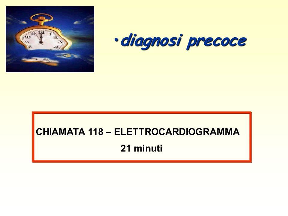 diagnosi precoce CHIAMATA 118 – ELETTROCARDIOGRAMMA 21 minuti