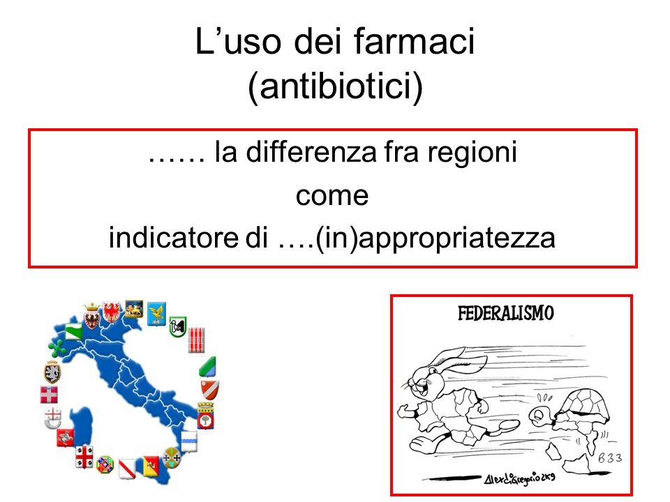 L'uso dei farmaci (antibiotici)