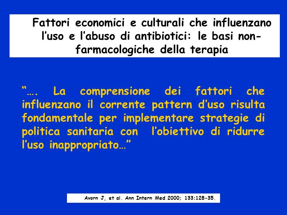 Fattori economici e culturali che influenzano l'uso e l'abuso di antibiotici: le basi non-farmacologiche della terapia
