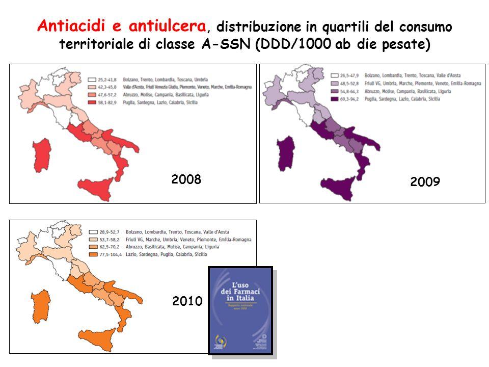 Antiacidi e antiulcera, distribuzione in quartili del consumo territoriale di classe A-SSN (DDD/1000 ab die pesate)