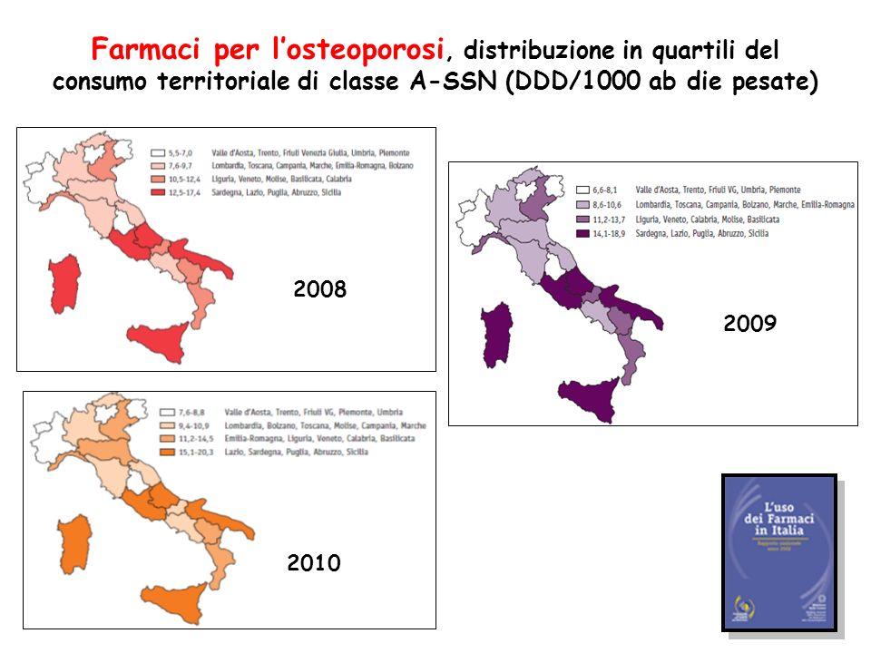 Farmaci per l'osteoporosi, distribuzione in quartili del consumo territoriale di classe A-SSN (DDD/1000 ab die pesate)