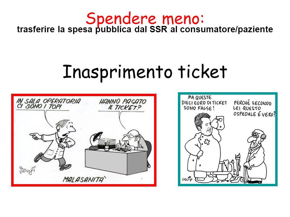 trasferire la spesa pubblica dal SSR al consumatore/paziente