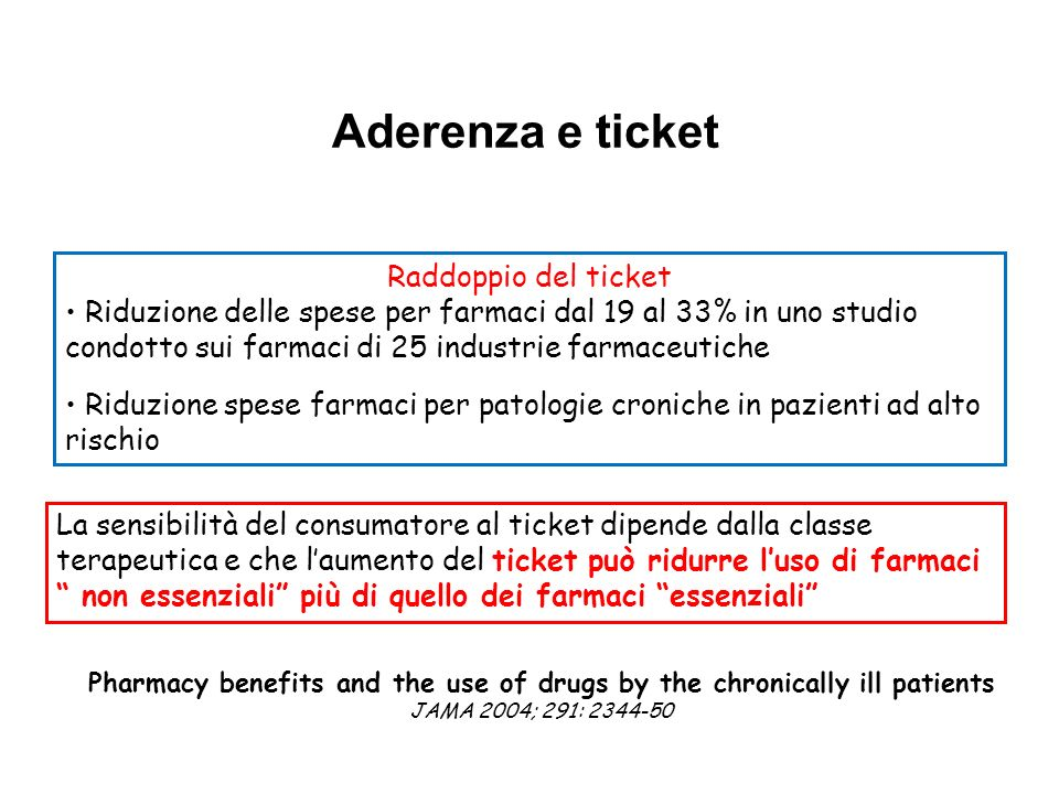 Aderenza e ticket Raddoppio del ticket