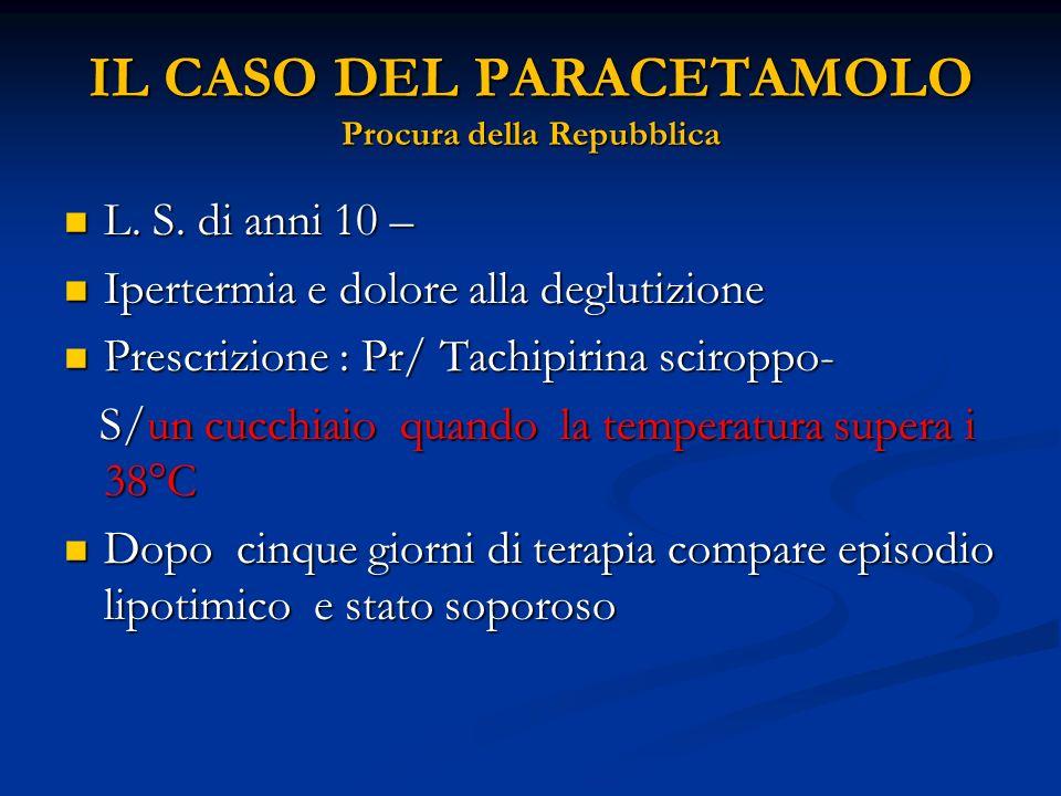 IL CASO DEL PARACETAMOLO Procura della Repubblica