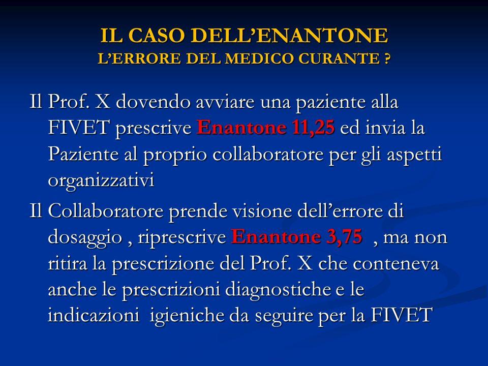 IL CASO DELL'ENANTONE L'ERRORE DEL MEDICO CURANTE