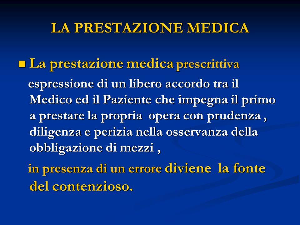 La prestazione medica prescrittiva