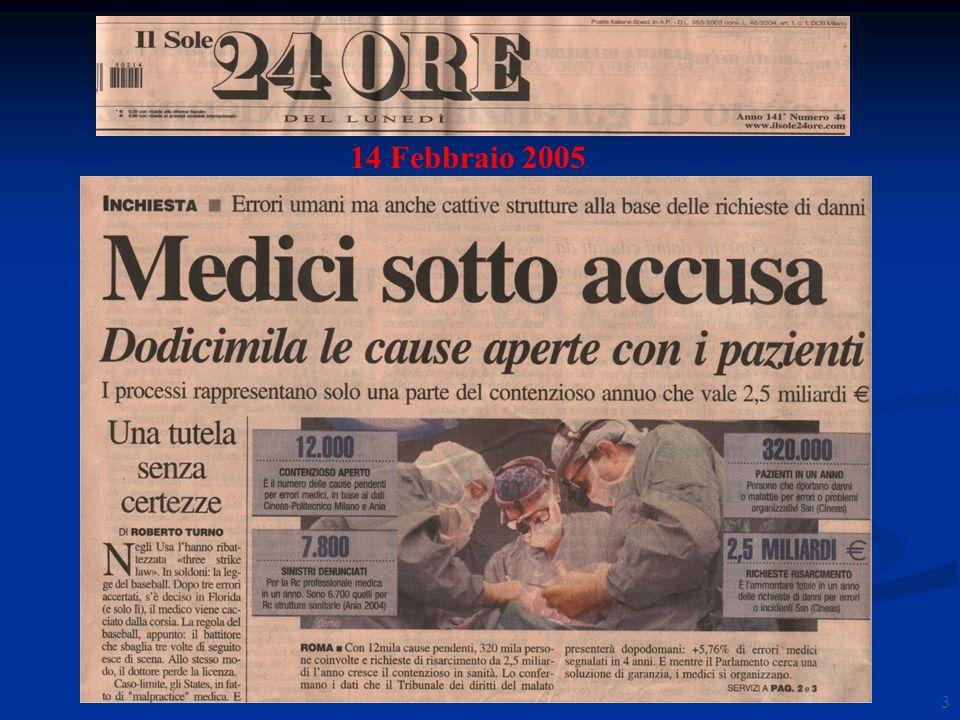 14 Febbraio 2005 3