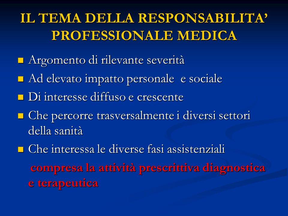 IL TEMA DELLA RESPONSABILITA' PROFESSIONALE MEDICA