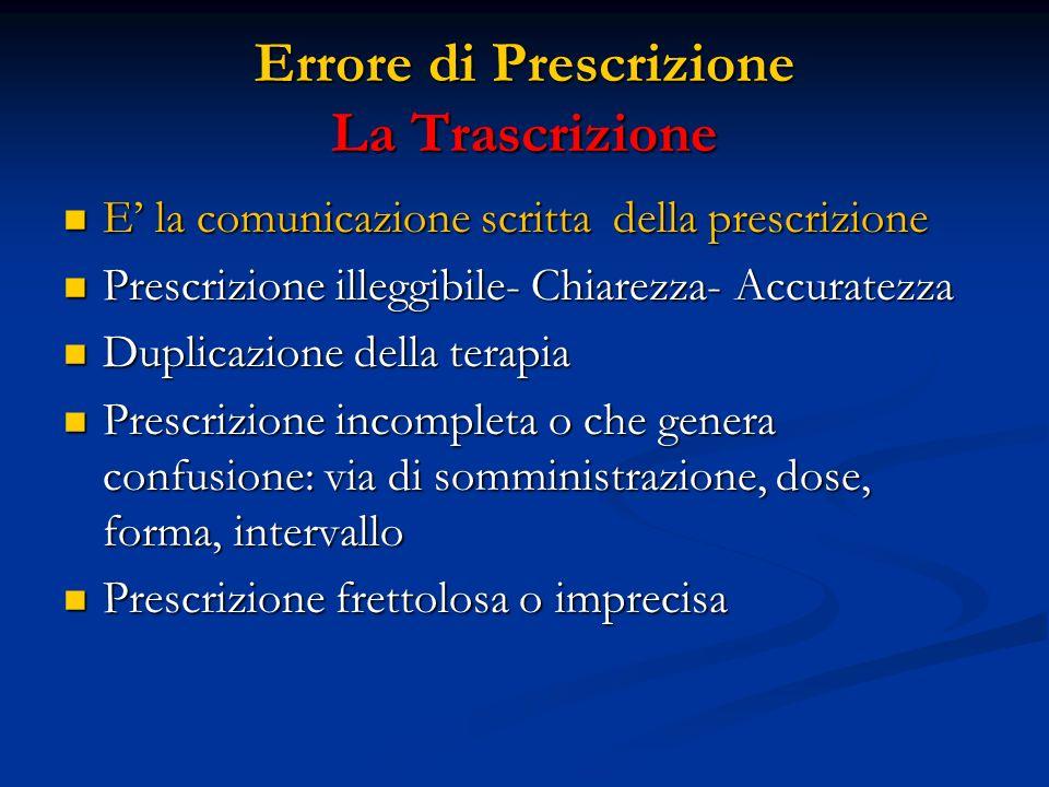 Errore di Prescrizione La Trascrizione