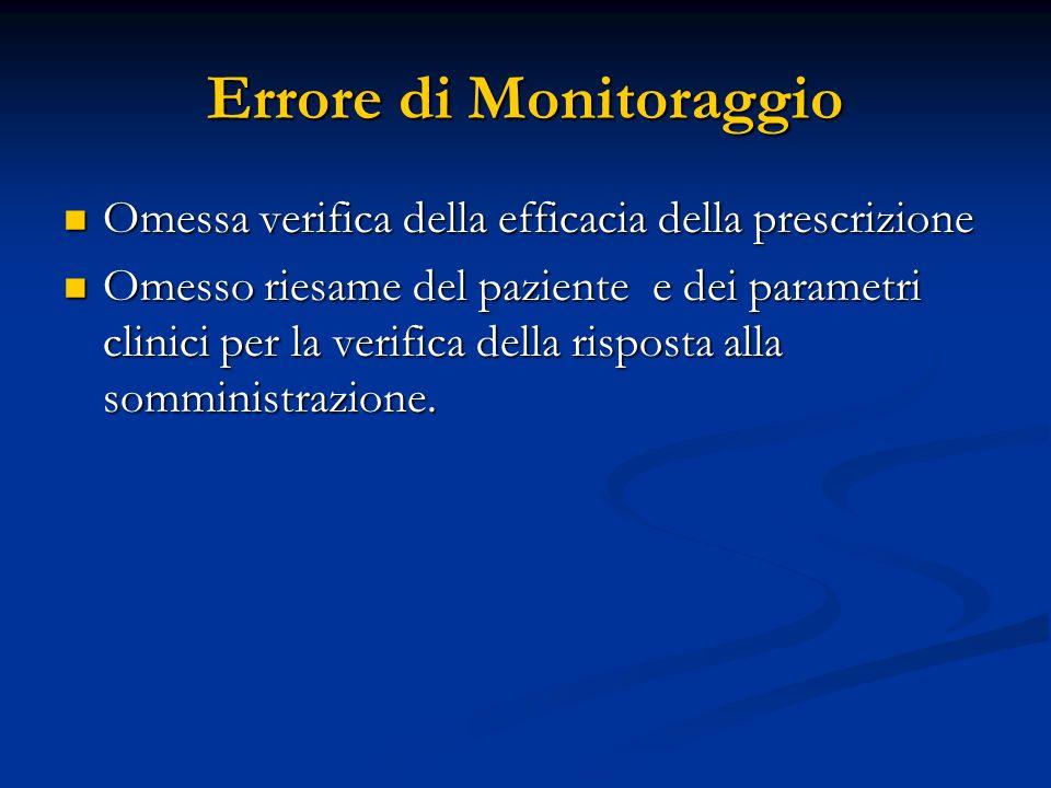Errore di Monitoraggio