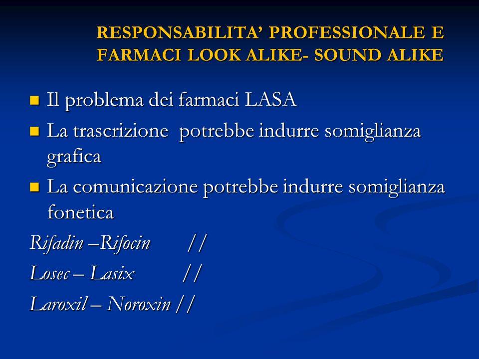 RESPONSABILITA' PROFESSIONALE E FARMACI LOOK ALIKE- SOUND ALIKE