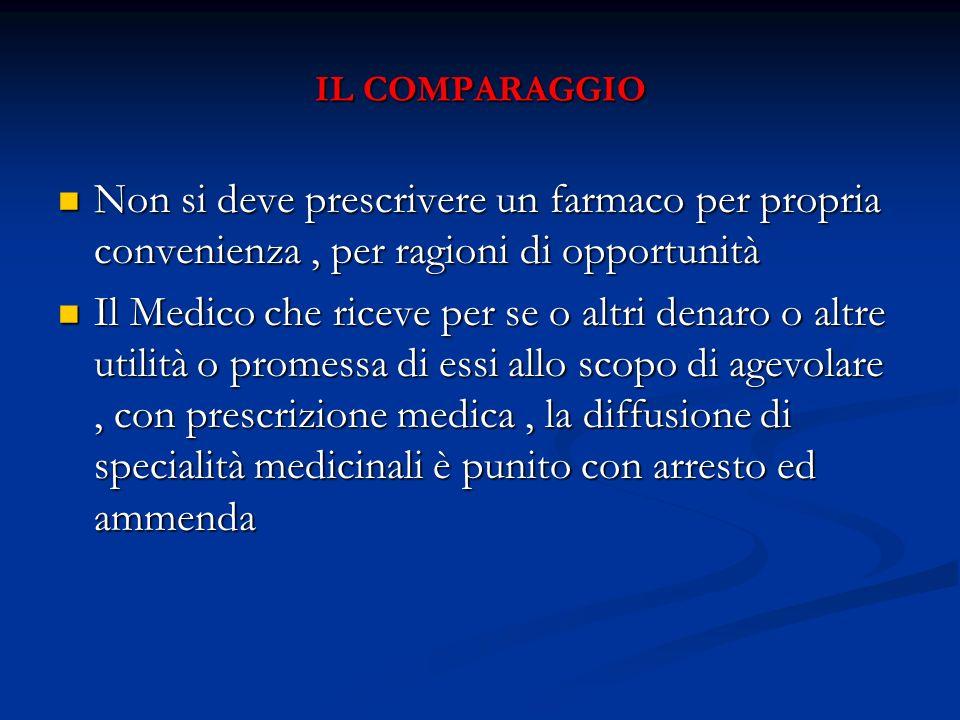IL COMPARAGGIONon si deve prescrivere un farmaco per propria convenienza , per ragioni di opportunità.