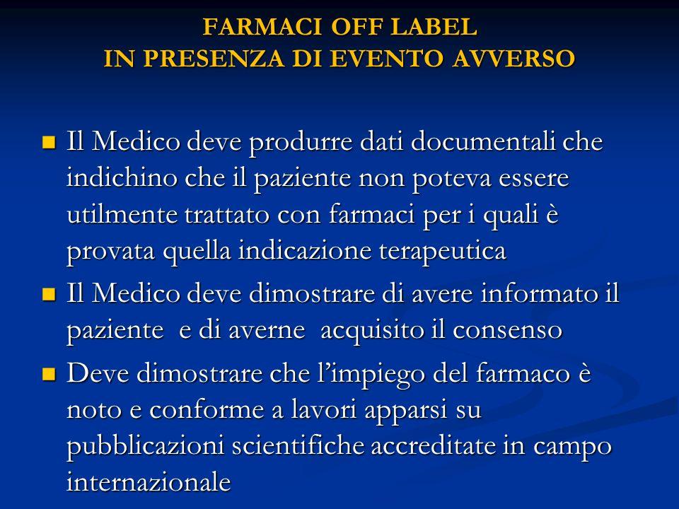 FARMACI OFF LABEL IN PRESENZA DI EVENTO AVVERSO