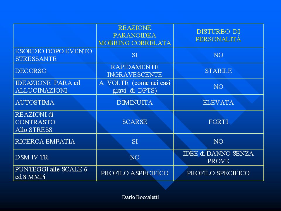 Dario Boccaletti