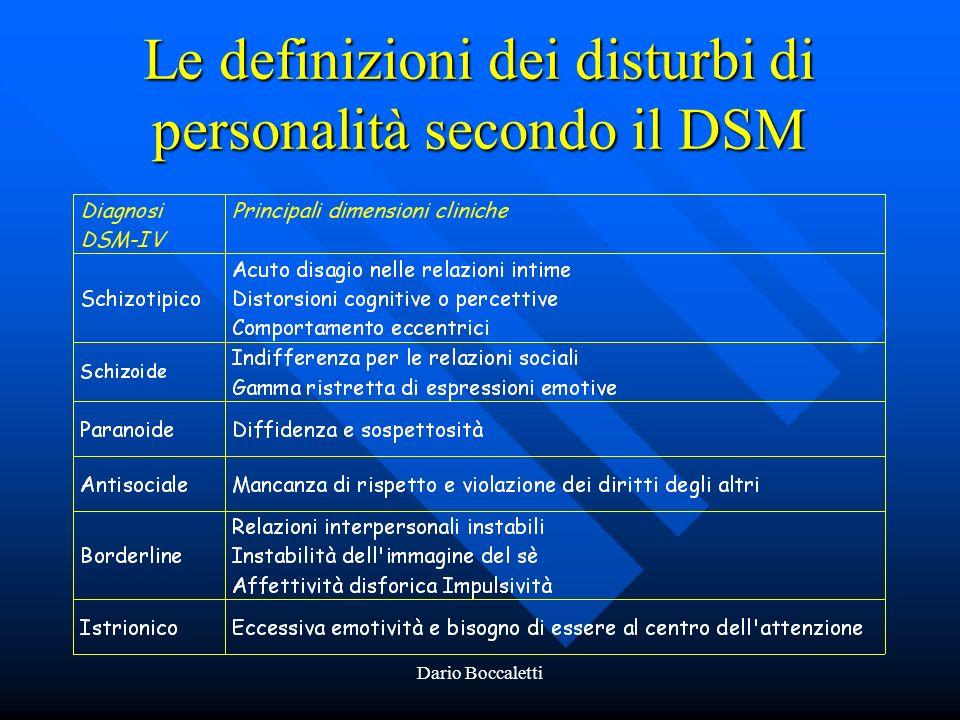 Le definizioni dei disturbi di personalità secondo il DSM