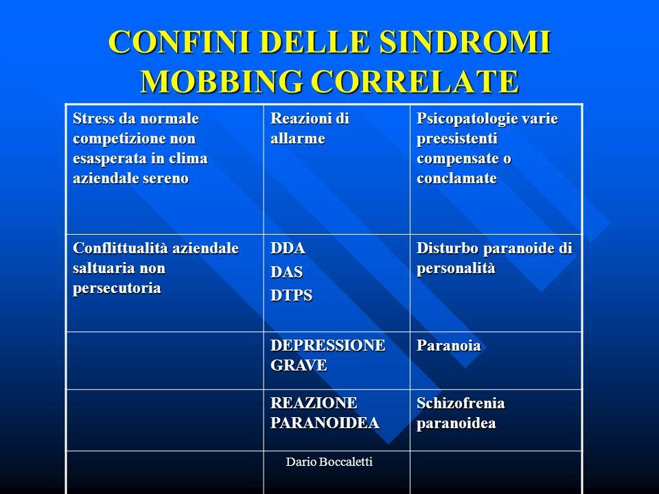 CONFINI DELLE SINDROMI MOBBING CORRELATE