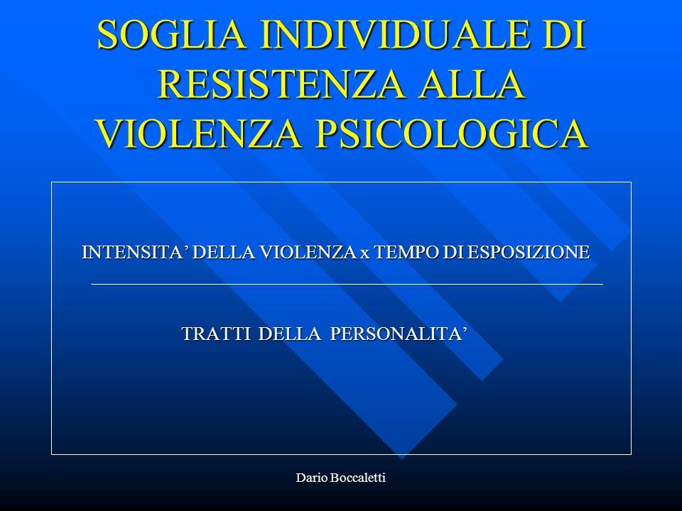 SOGLIA INDIVIDUALE DI RESISTENZA ALLA VIOLENZA PSICOLOGICA