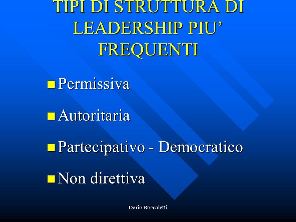 TIPI DI STRUTTURA DI LEADERSHIP PIU' FREQUENTI