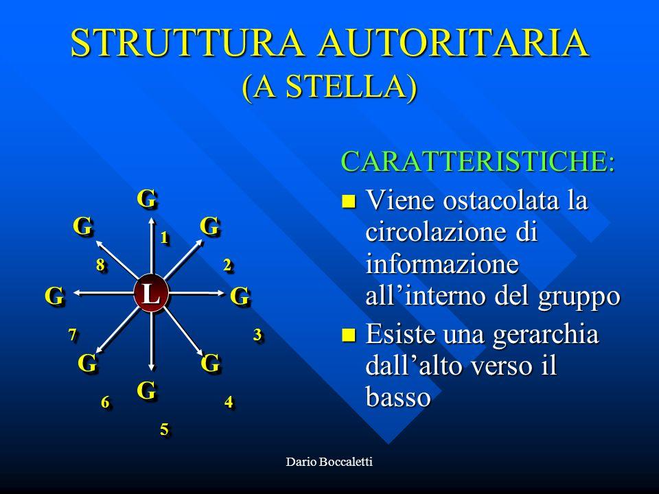 STRUTTURA AUTORITARIA (A STELLA)