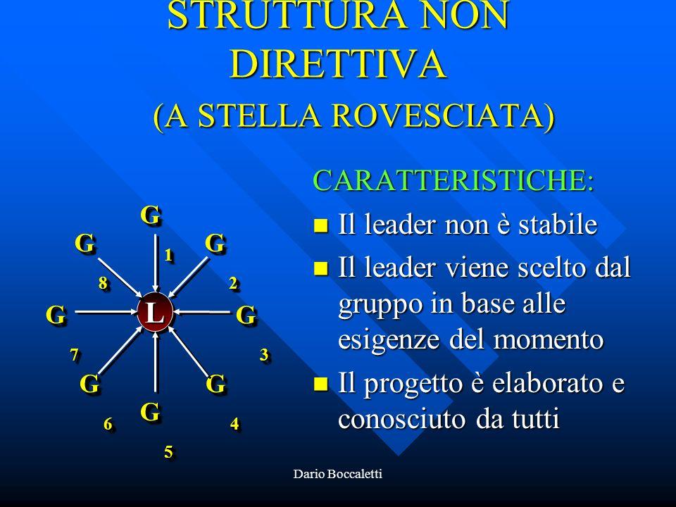 STRUTTURA NON DIRETTIVA (A STELLA ROVESCIATA)