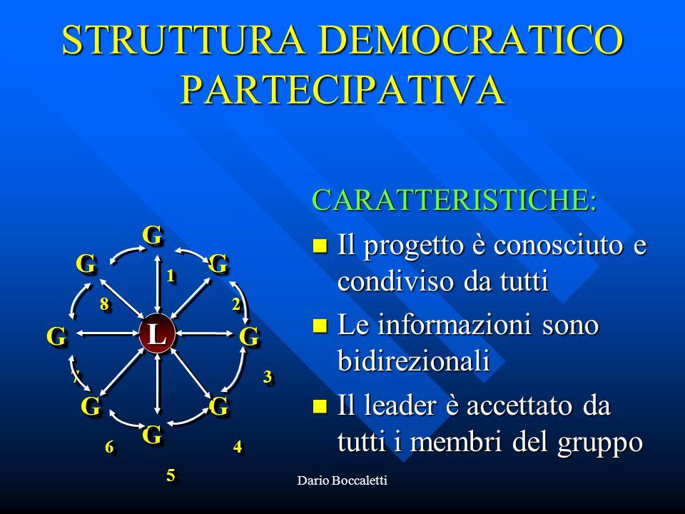 STRUTTURA DEMOCRATICO PARTECIPATIVA
