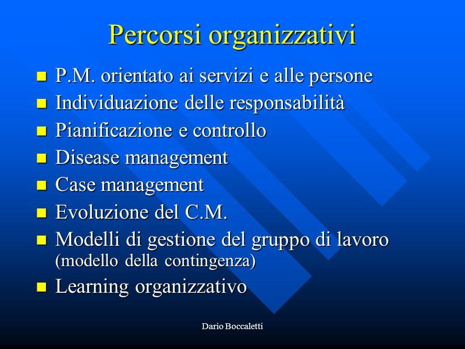 Percorsi organizzativi