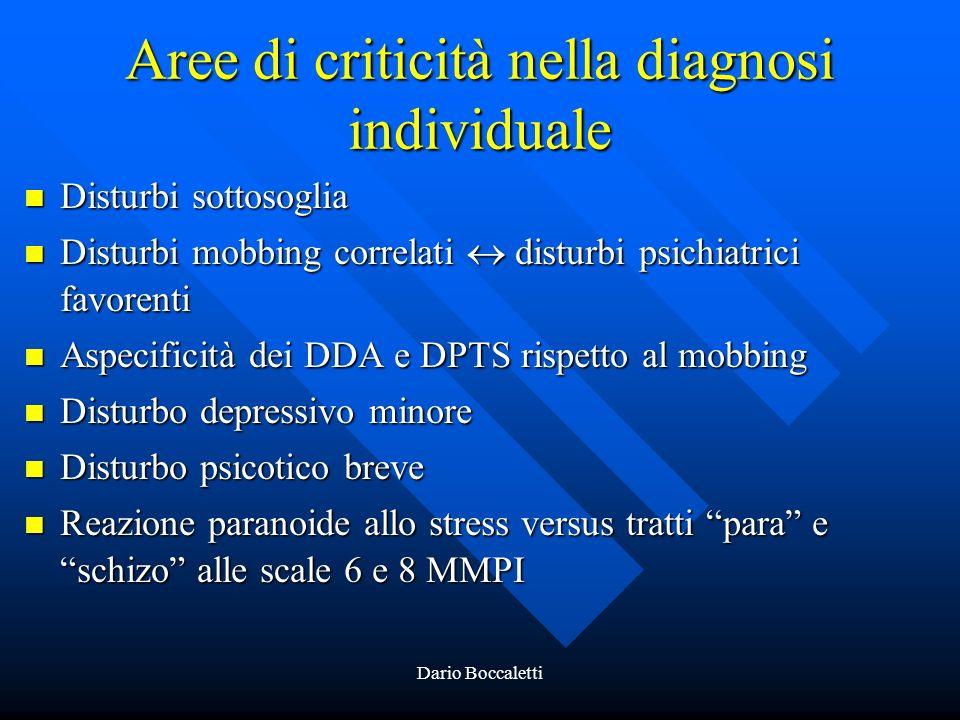 Aree di criticità nella diagnosi individuale
