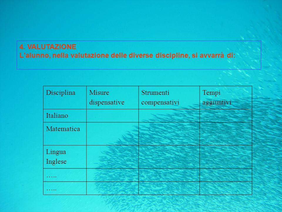 4. VALUTAZIONE L alunno, nella valutazione delle diverse discipline, si avvarrà di: Disciplina. Misure dispensative.